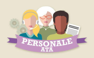 Personale A.T.A. – Concorsi per titoli per l'inclusione o l'aggiornamento del punteggio nelle graduatorie permanenti provinciali di cui all'art. 554 del D. L. vo n. 297/94. AVVISO DI PUBBLICAZIONE DEI BANDI DI CONCORSO.