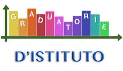Personale docente – Graduatorie di circolo e di istituto di prima, seconda e terza fascia a.s. 2021-2022