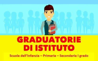 Pubblicazione graduatorie di istituto biennio 2020/2021 e 2021/2022.