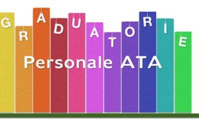 Personale A.T.A – Graduatorie di circolo e di istituto di III fascia definitive 2021-2024
