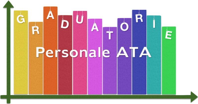 Graduatorie provvisorie III Fascia d'istituto personale ATA triennio 2021/2024